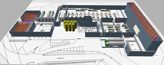 Lagerplanung und Fabrikplanung